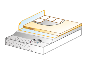sottofondo-multistrato-lecamix-facile-P14-3